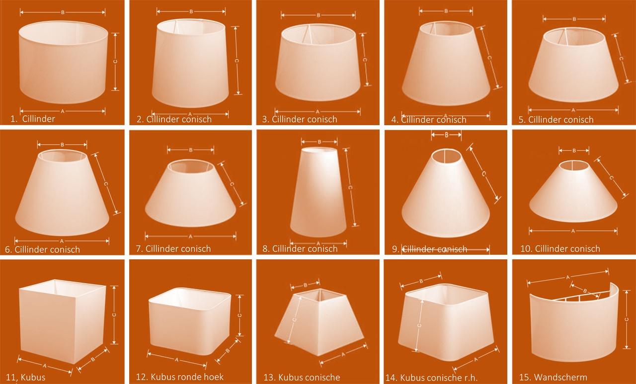 Beijerwaard Lampenkappen Modellen